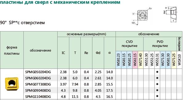 SPMG07T308
